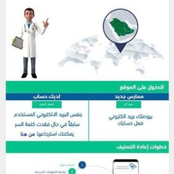 العدد الأول لمجلة سعوديون في امريكا